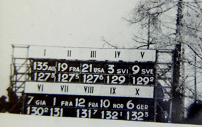タイムを示すボードの6番目(左下)の「GIA  1:30.2」が表示されている。ラップで今大会アルペン三冠王に輝いたオーストリアのアントン(トニー)・ザイラーに2秒9紗であった。「GIA」は、当時の日本の呼び名、ジャポネの略称である